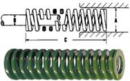 DANLY弹簧-德国赫尔纳(大连)公司