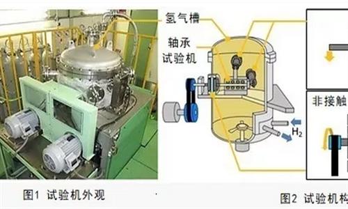 业内首次:捷太格特氢环境轴承评价试验机