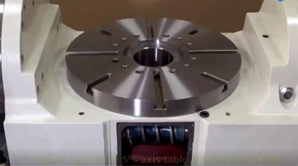 五轴联动数控机床工作台是如何传动的, 你看懂了吗?