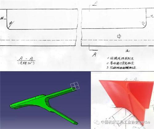 「必威app精装版」WMEM | 逆向技术与3D打印技术在飞机修理中的联合应用