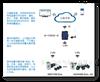 Acrelcloud-3000环保用电设备监管云平台